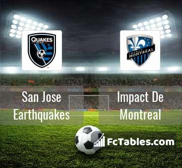 Preview image San Jose Earthquakes - Impact De Montreal