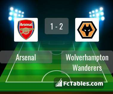 Preview image Arsenal - Wolverhampton Wanderers
