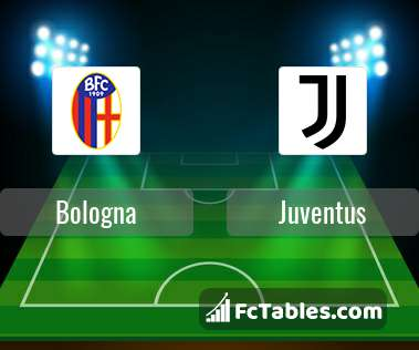 Preview image Bologna - Juventus