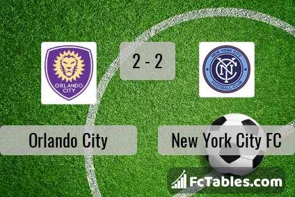Preview image Orlando City - New York City FC