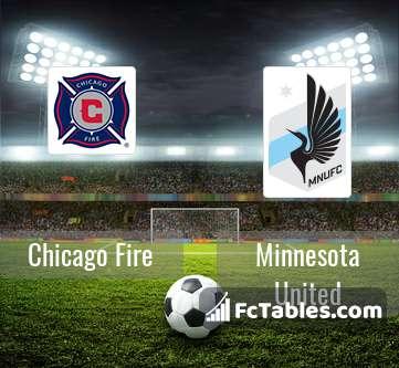 Podgląd zdjęcia Chicago Fire - Minnesota United