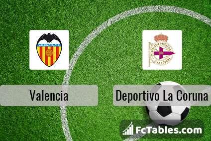 Preview image Valencia - Deportivo La Coruna