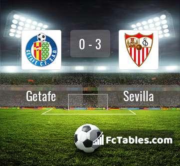 Getafe Vs Sevilla H2h 23 Feb 2020 Head To Head Stats Prediction