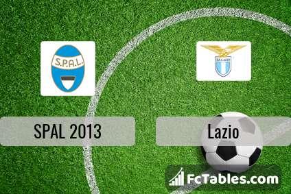 Anteprima della foto SPAL - Lazio
