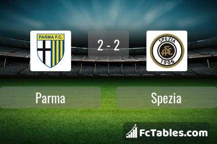 Preview image Parma - Spezia