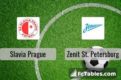 Preview image Slavia Prague - Zenit St. Petersburg