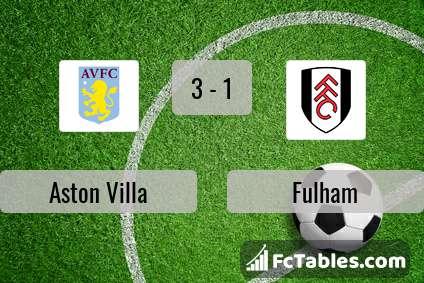 Preview image Aston Villa - Fulham