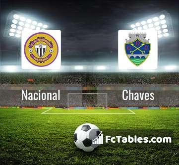 Podgląd zdjęcia Nacional - Chaves