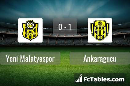 Anteprima della foto Yeni Malatyaspor - Ankaragucu