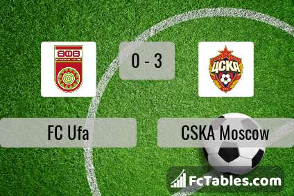 Preview image FC Ufa - CSKA Moscow