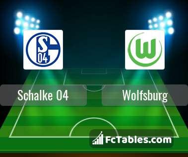 Preview image Schalke 04 - Wolfsburg