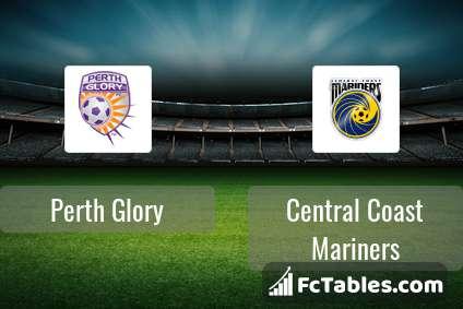 Perth Glory Central Coast Mariners H2H