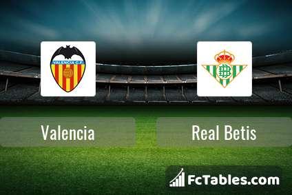 Anteprima della foto Valencia - Real Betis