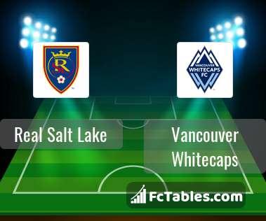 Anteprima della foto Real Salt Lake - Vancouver Whitecaps