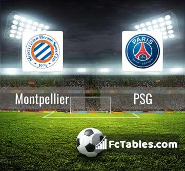 Podgląd zdjęcia Montpellier - PSG