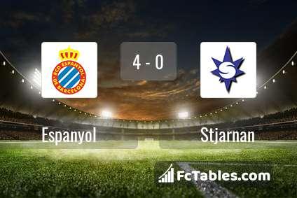 Preview image Espanyol - Stjarnan