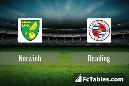 Norwich vs Reading H2H 10 apr 2019 Head to Head stats