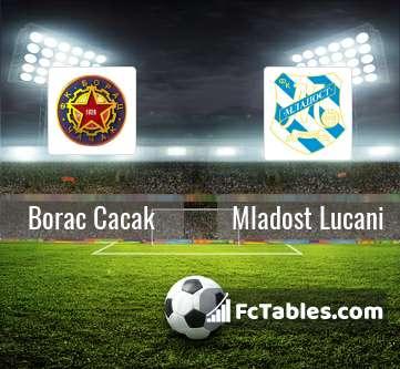 Borac Cacak Mladost Lucani H2H
