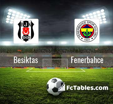 Preview image Besiktas - Fenerbahce