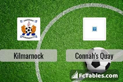 Preview image Kilmarnock - Connah's Quay