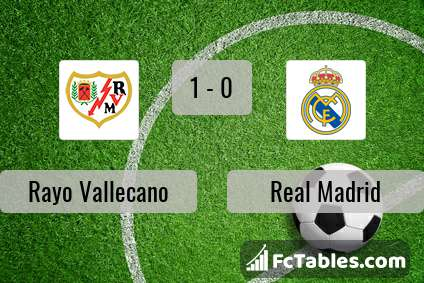 Preview image Rayo Vallecano - Real Madrid