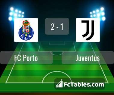 Preview image FC Porto - Juventus