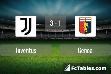 Juventus vs Genoa H2H 11 apr 2021 Head to Head stats