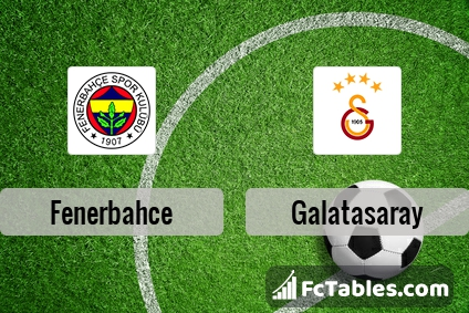 Preview image Fenerbahce - Galatasaray