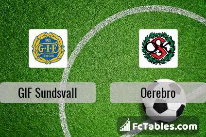Preview image GIF Sundsvall - Oerebro