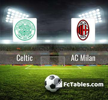 Preview image Celtic - AC Milan