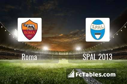 Preview image Roma - SPAL