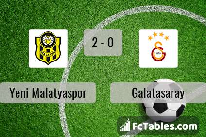 Preview image Yeni Malatyaspor - Galatasaray