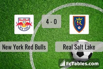 Preview image New York Red Bulls - Real Salt Lake