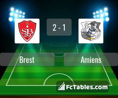 Preview image Brest - Amiens