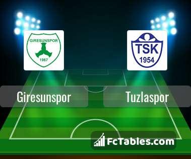 Giresunspor vs tuzlaspor bettingexpert tennis combates ufc online betting