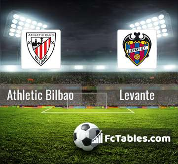 Podgląd zdjęcia Athletic Bilbao - Levante