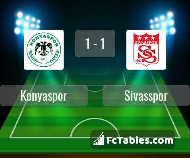 Anteprima della foto Konyaspor - Sivasspor