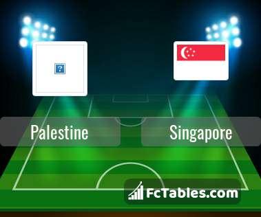 Preview image Palestine - Singapore