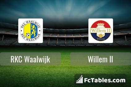 RKC Waalwijk Willem II H2H