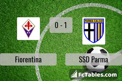 Preview image Fiorentina - Parma