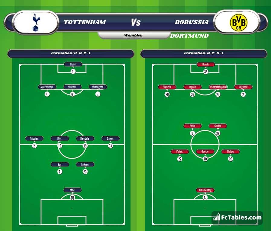 Preview image Tottenham - Borussia Dortmund