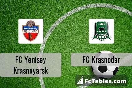 Preview image FC Yenisey Krasnoyarsk - FC Krasnodar