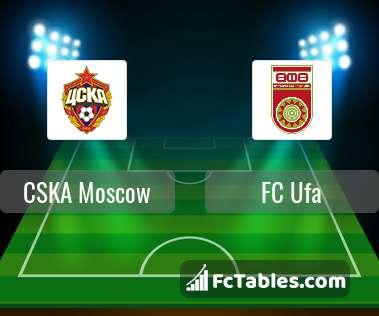 Podgląd zdjęcia CSKA Moskwa - FC Ufa