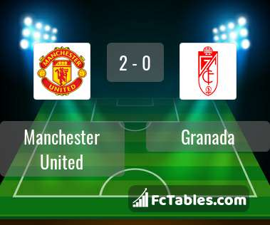 Anteprima della foto Manchester United - Granada