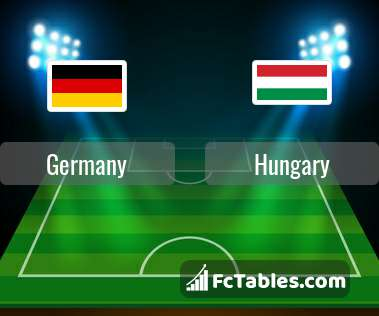 Germany Hungary H2H