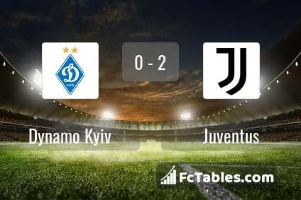 Anteprima della foto Dynamo Kyiv - Juventus