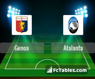 Preview image Genoa - Atalanta
