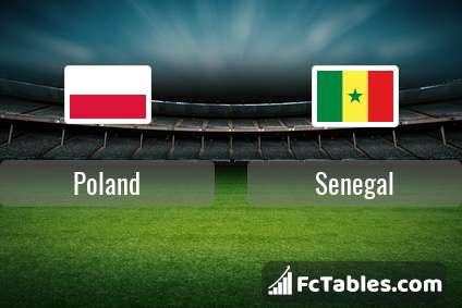 Preview image Poland - Senegal