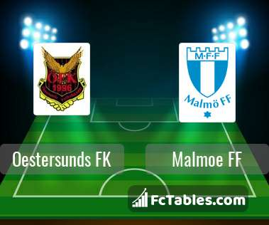 Preview image Oestersunds FK - Malmoe FF