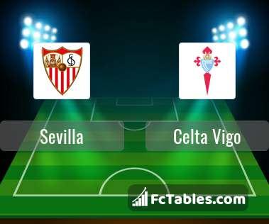 Podgląd zdjęcia Sevilla FC - Celta Vigo